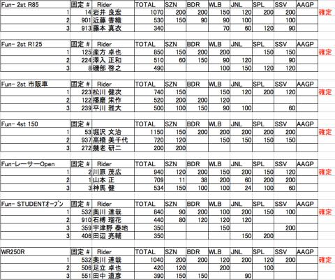 スクリーンショット 2013-10-05 22.36.55