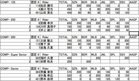 スクリーンショット 2013-10-06 0.11.49